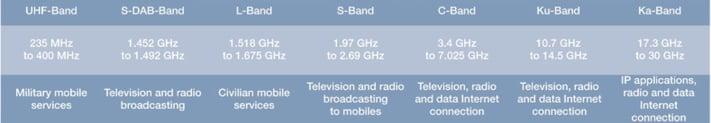 Frequency App Chart.jpg