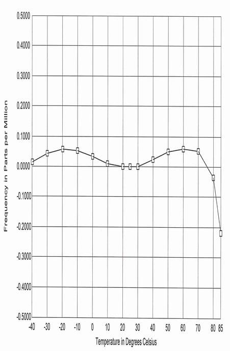 Next_Chart.jpg