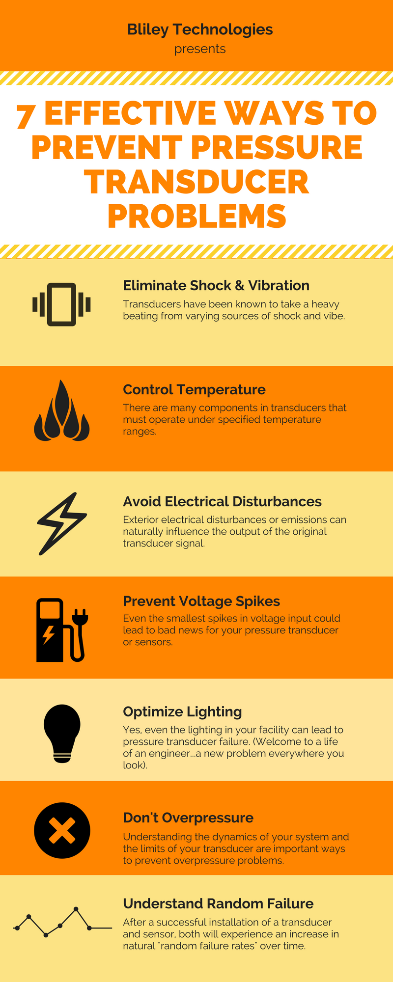 common ways prevent Pressure Transducer problems and failure infographic bliley technologies electronics