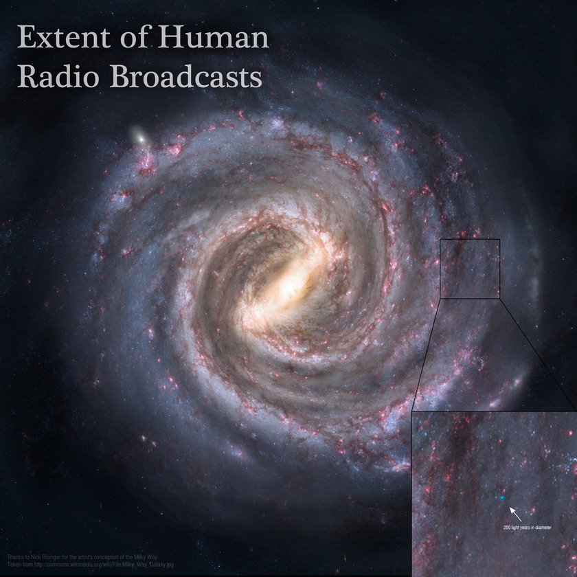 Radio Broadcasts in Galaxy