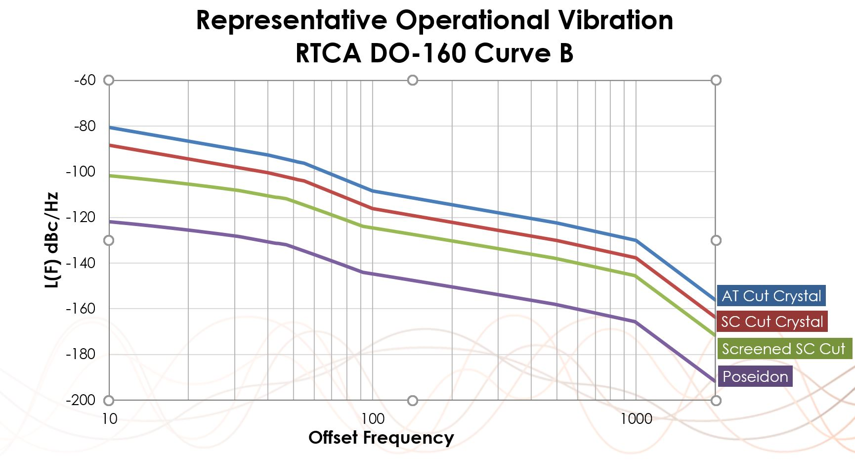 Offset_Frequency.jpg