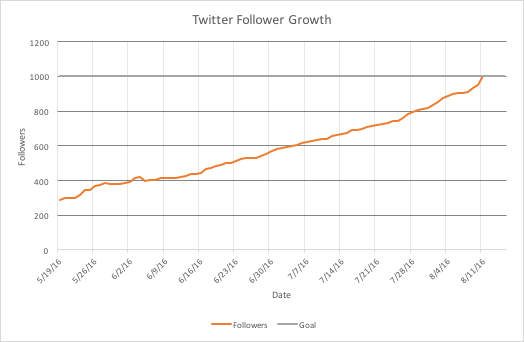 twitter_growth.png